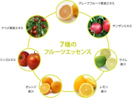 7 loại tinh chất trái cây Chiết xuất trái cây nho Chiết xuất từ trái cây Sanzashi Nước trái cây chanh Nước trái cây chanh Nước ép trái cây Cam Chiết xuất táo Chiết xuất trái na